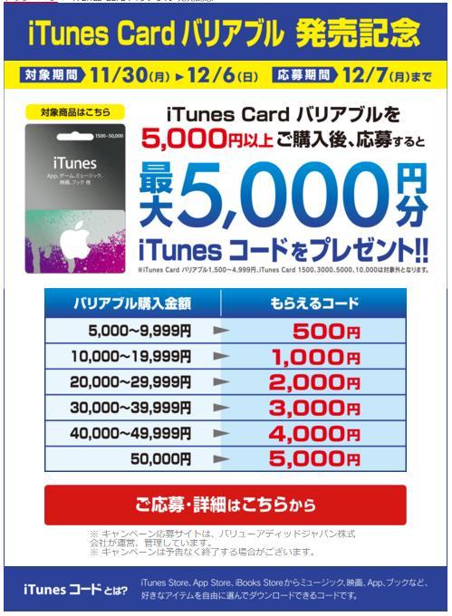 バリアブル iTunesカード?え??10,000円分で1,000円得になるの?